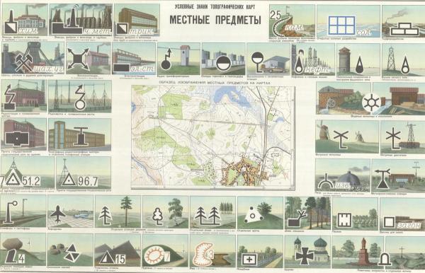Условные знаки топографических карт - местные предметы.jpeg
